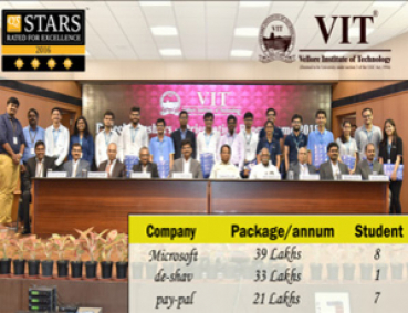 First day of campus selection at VIT: 16 Students get DREAM...