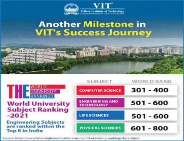 VIT engineering subjects are among the top 8 in India in THE Ranking 2021