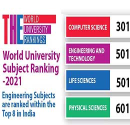 VIT Engineering subjects are...